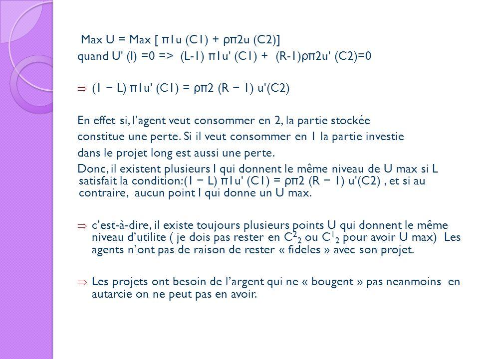 Max U = Max [ π1u (C1) + ρπ2u (C2)]